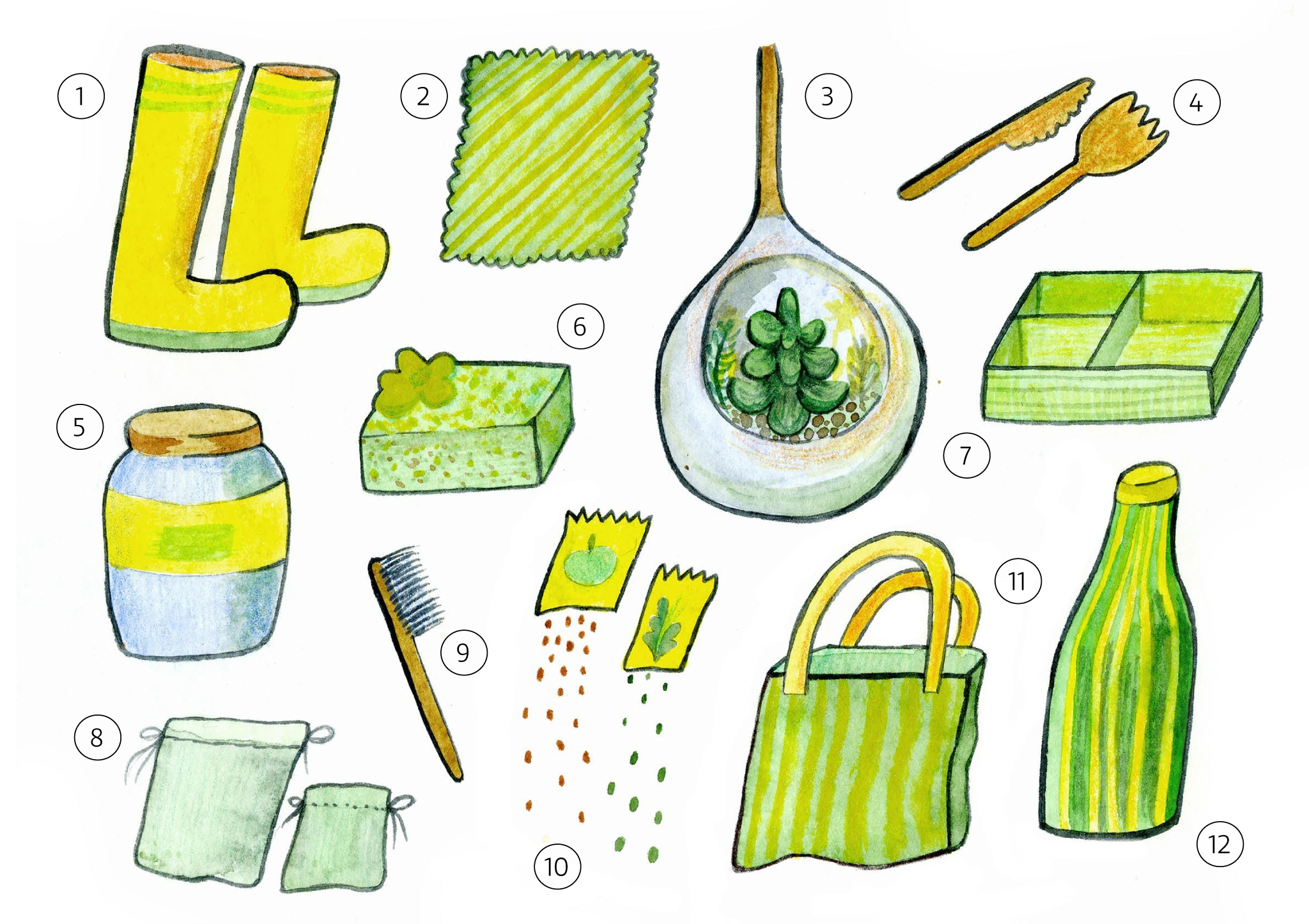 Eco gift guide